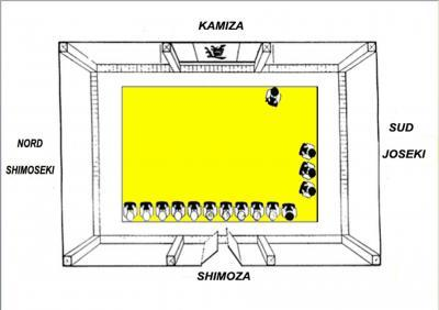 Dojo plan de situation 27072000
